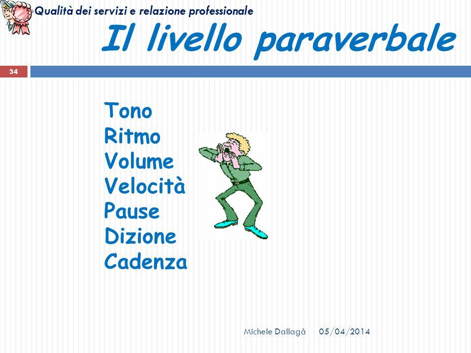 Qualità dei servizi e relazione professionale 05/04/2014Michele Dallagà 34 Il livello paraverbale Tono Ritmo Volume Velocità Pause Dizione Cadenza