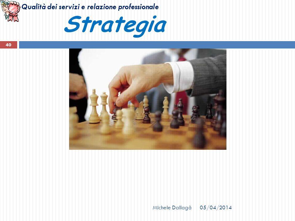 Qualità dei servizi e relazione professionale 05/04/2014Michele Dallagà 40 Strategia