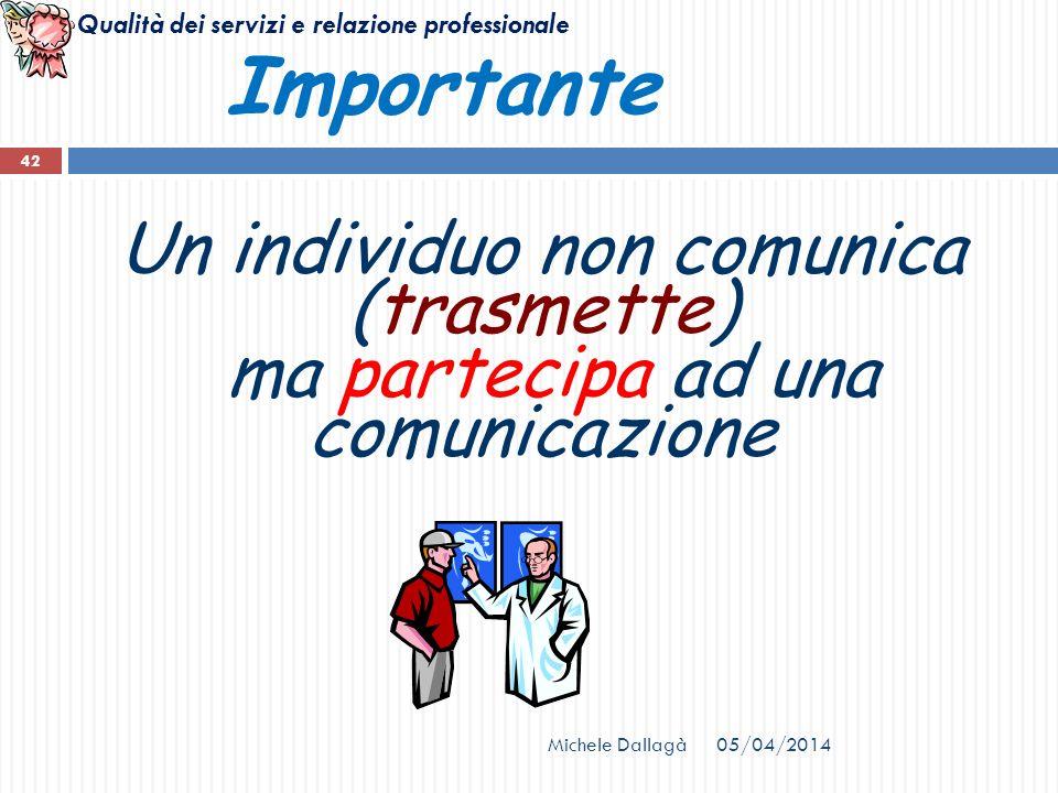 Qualità dei servizi e relazione professionale 05/04/2014Michele Dallagà 42 Un individuo non comunica (trasmette) ma partecipa ad una comunicazione Imp