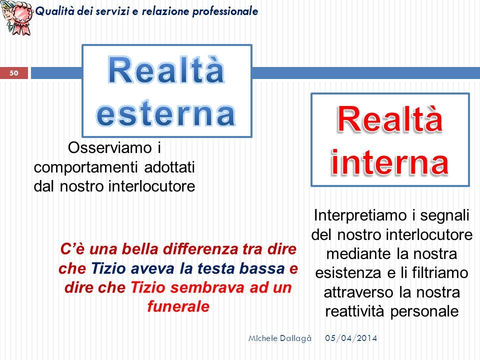 Qualità dei servizi e relazione professionale Osserviamo i comportamenti adottati dal nostro interlocutore Interpretiamo i segnali del nostro interloc