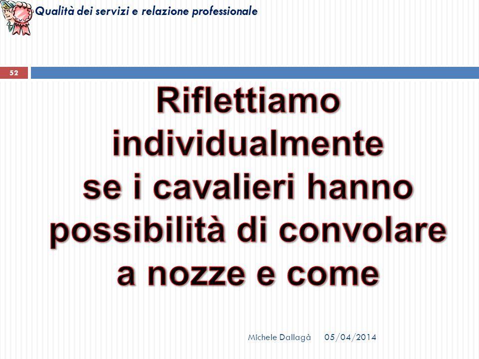 Qualità dei servizi e relazione professionale Michele Dallagà 52 05/04/2014