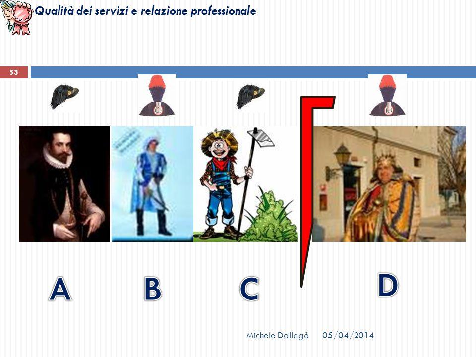 Qualità dei servizi e relazione professionale Michele Dallagà 53 05/04/2014