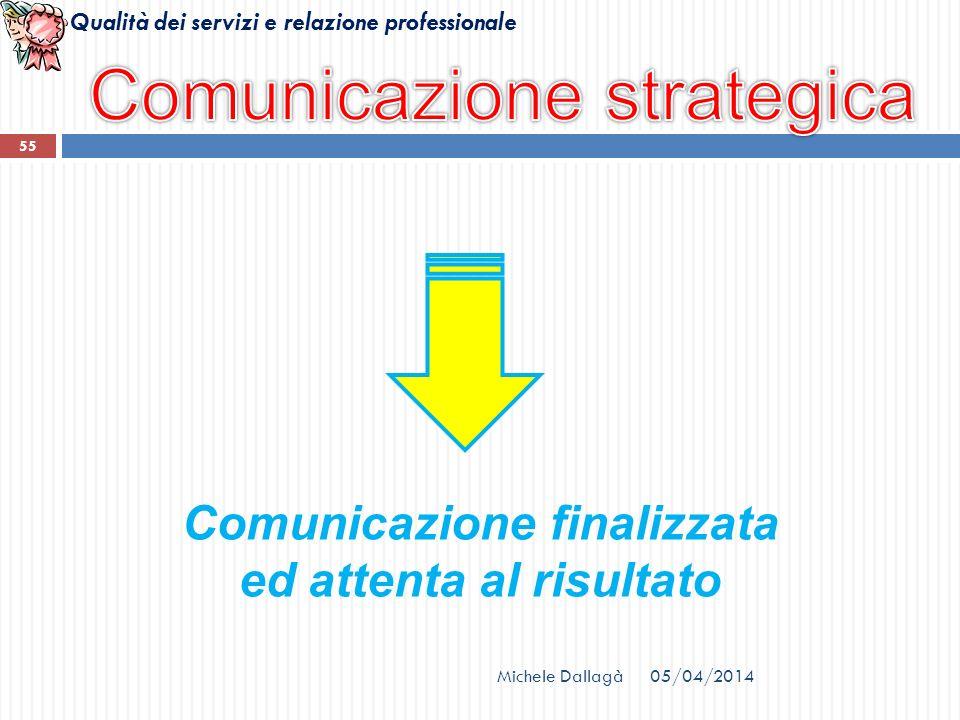 Qualità dei servizi e relazione professionale Comunicazione finalizzata ed attenta al risultato Michele Dallagà 55 05/04/2014