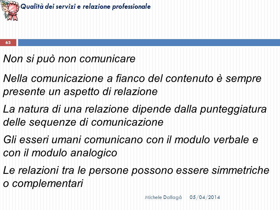 Qualità dei servizi e relazione professionale Michele Dallagà 63 Non si può non comunicare Nella comunicazione a fianco del contenuto è sempre present