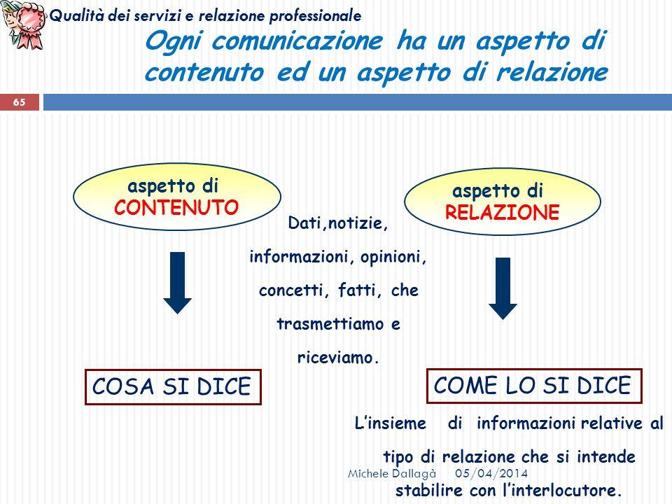 Qualità dei servizi e relazione professionale 05/04/2014Michele Dallagà 65 Ogni comunicazione ha un aspetto di contenuto ed un aspetto di relazione as