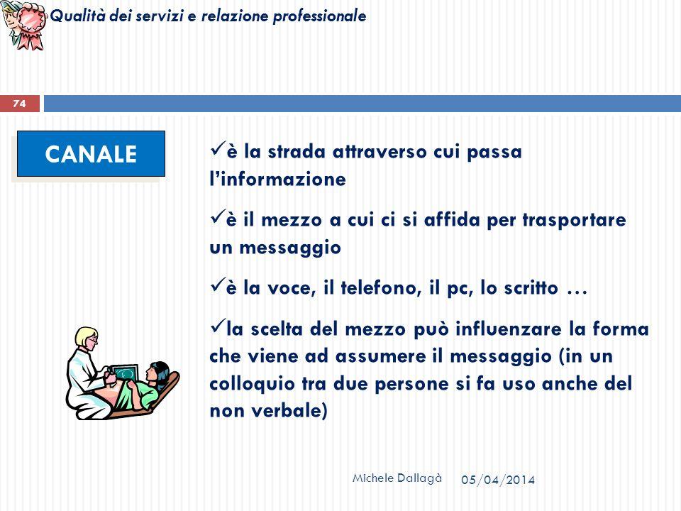 Qualità dei servizi e relazione professionale Michele Dallagà 74 CANALE è la strada attraverso cui passa linformazione è il mezzo a cui ci si affida p