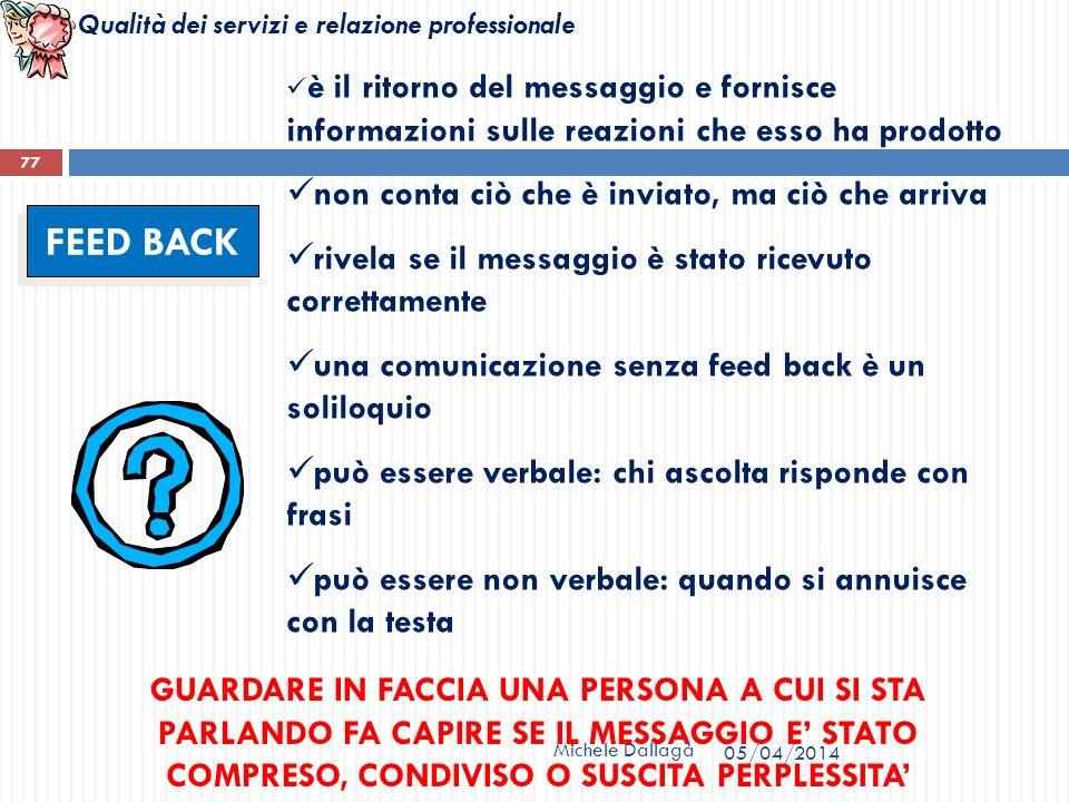 Qualità dei servizi e relazione professionale Michele Dallagà 77 FEED BACK è il ritorno del messaggio e fornisce informazioni sulle reazioni che esso