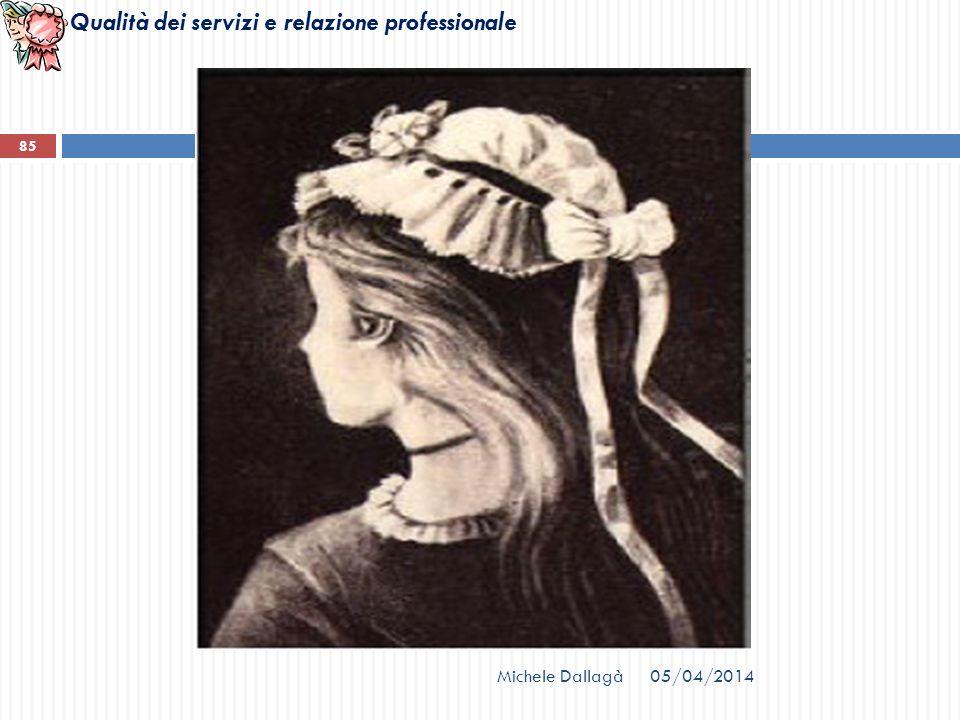 Qualità dei servizi e relazione professionale Michele Dallagà 85 05/04/2014