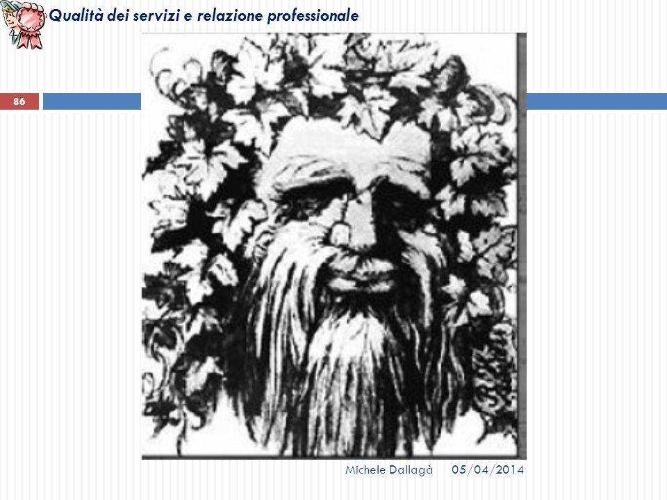 Qualità dei servizi e relazione professionale Michele Dallagà 86 05/04/2014