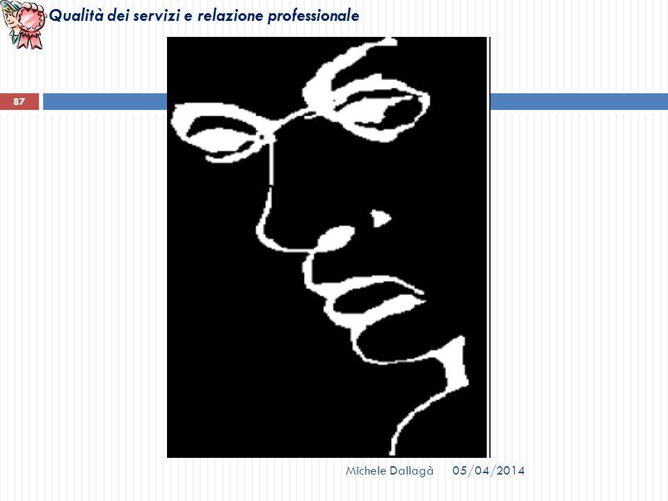 Qualità dei servizi e relazione professionale Michele Dallagà 87 05/04/2014