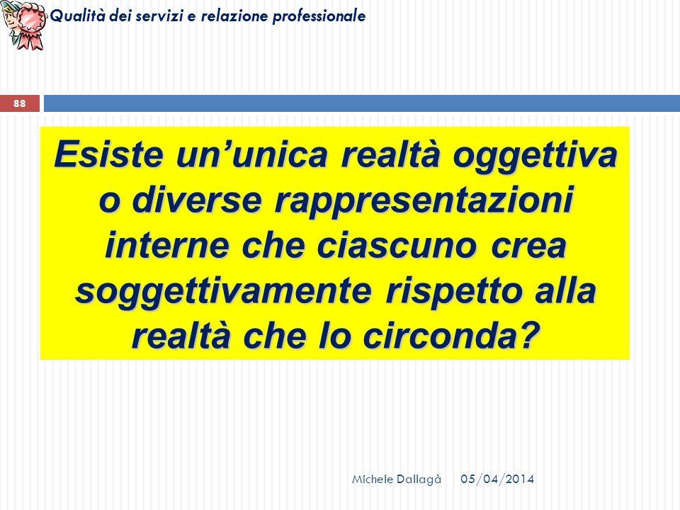 Qualità dei servizi e relazione professionale Michele Dallagà 88 Esiste ununica realtà oggettiva o diverse rappresentazioni interne che ciascuno crea