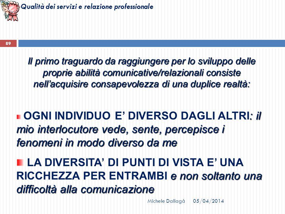Qualità dei servizi e relazione professionale Michele Dallagà 89 Il primo traguardo da raggiungere per lo sviluppo delle proprie abilità comunicative/
