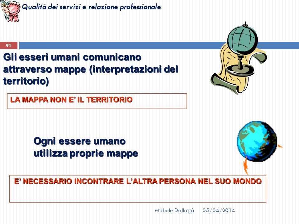 Qualità dei servizi e relazione professionale 91 Gli esseri umani comunicano attraverso mappe (interpretazioni del territorio) LA MAPPA NON E IL TERRI