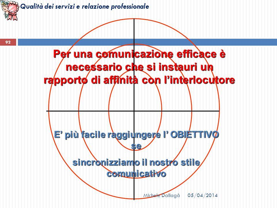 Qualità dei servizi e relazione professionale 92 Per una comunicazione efficace è necessario che si instauri un rapporto di affinità con linterlocutor