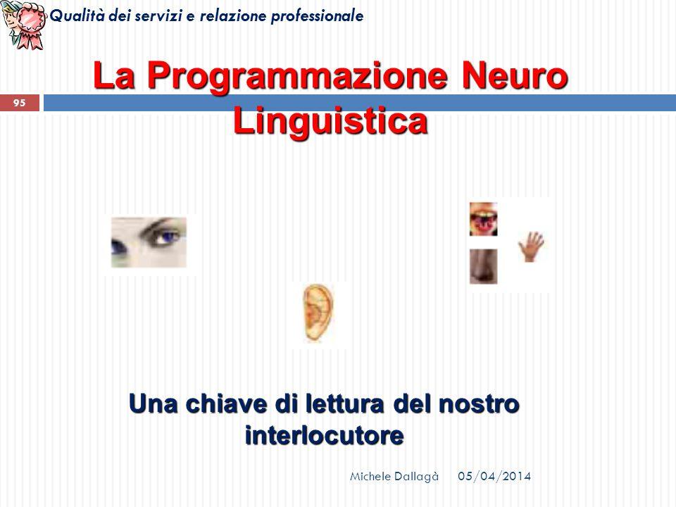 Qualità dei servizi e relazione professionale 95 La Programmazione Neuro Linguistica Una chiave di lettura del nostro interlocutore Michele Dallagà05/