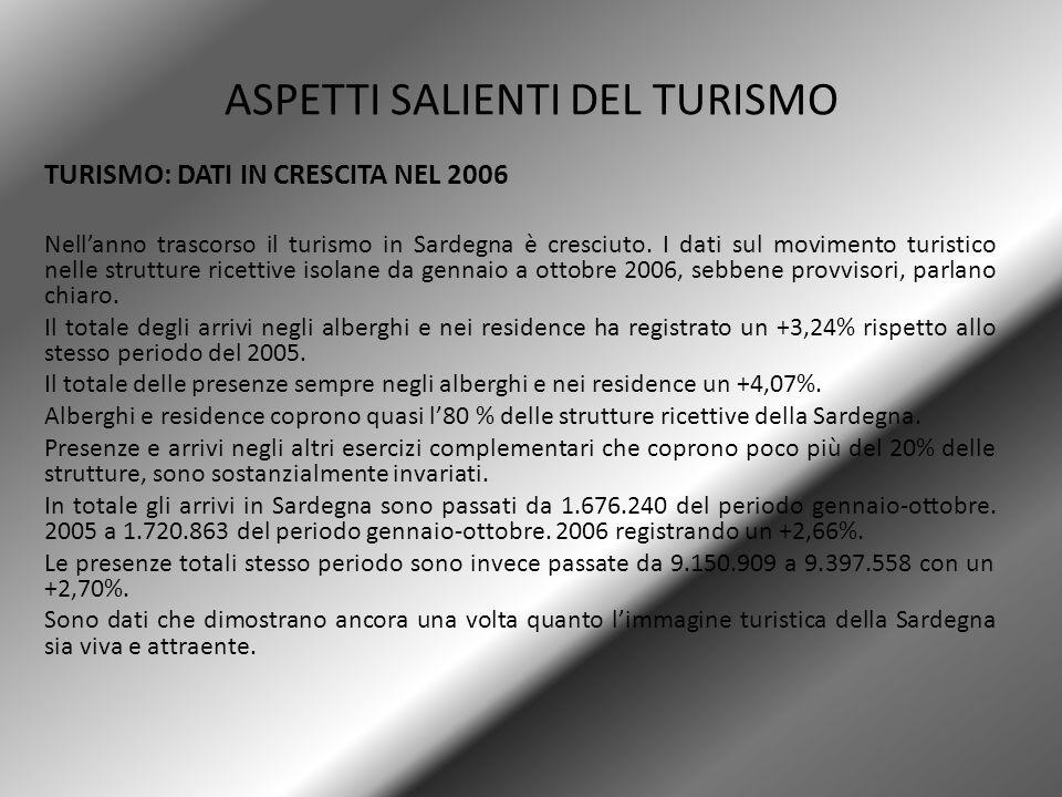 ASPETTI SALIENTI DEL TURISMO TURISMO: DATI IN CRESCITA NEL 2006 Nellanno trascorso il turismo in Sardegna è cresciuto. I dati sul movimento turistico