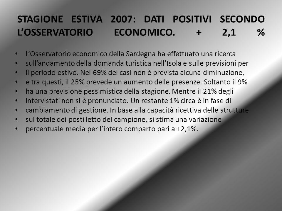 STAGIONE ESTIVA 2007: DATI POSITIVI SECONDO LOSSERVATORIO ECONOMICO. + 2,1 % LOsservatorio economico della Sardegna ha effettuato una ricerca sullanda