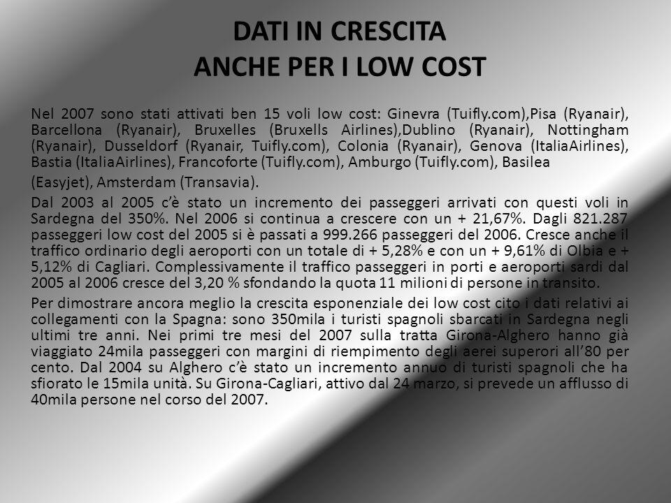 DATI IN CRESCITA ANCHE PER I LOW COST Nel 2007 sono stati attivati ben 15 voli low cost: Ginevra (Tuifly.com),Pisa (Ryanair), Barcellona (Ryanair), Br