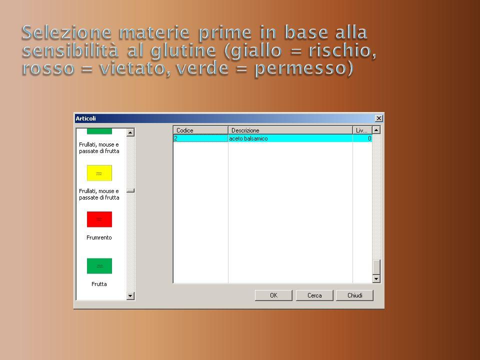 WiFi Cucina Pizzeria Server Tavolo 1Tavolo 2Tavolo3 Tavolo 4 Repeater Ristorante