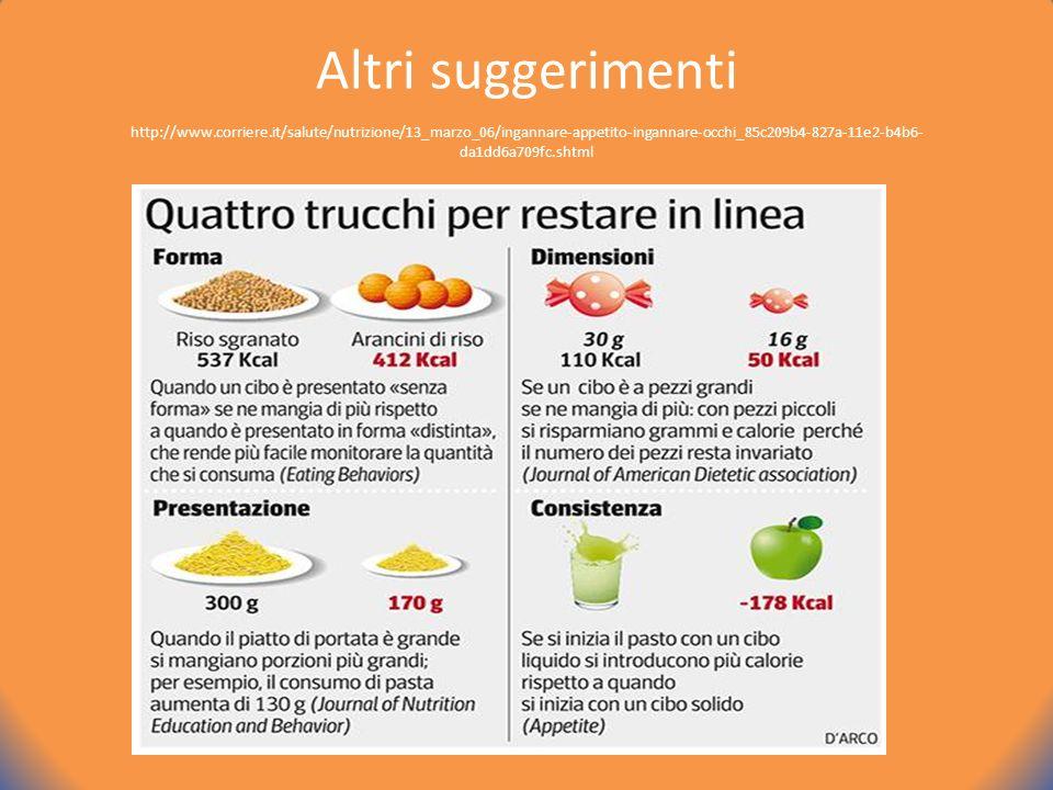 Altri suggerimenti http://www.corriere.it/salute/nutrizione/13_marzo_06/ingannare-appetito-ingannare-occhi_85c209b4-827a-11e2-b4b6- da1dd6a709fc.shtml