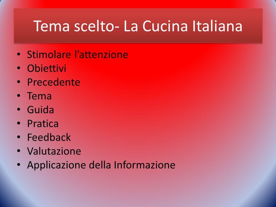 Tema scelto- La Cucina Italiana Stimolare lattenzione Obiettivi Precedente Tema Guida Pratica Feedback Valutazione Applicazione della Informazione