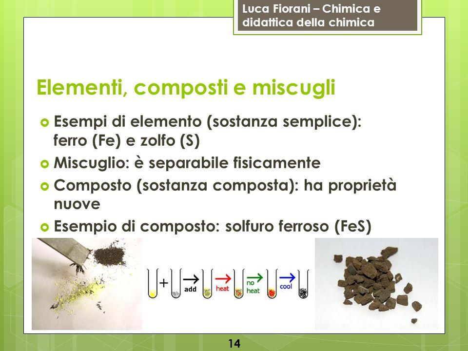 Luca Fiorani – Chimica e didattica della chimica Elementi, composti e miscugli Esempi di elemento (sostanza semplice): ferro (Fe) e zolfo (S) Miscugli