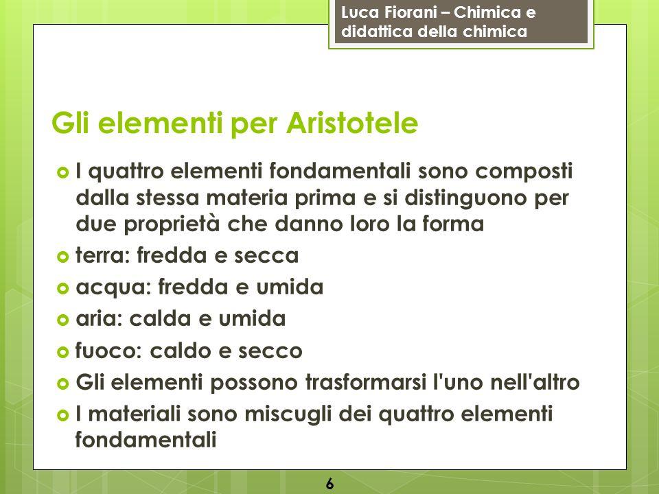 Luca Fiorani – Chimica e didattica della chimica Gli elementi per Aristotele I quattro elementi fondamentali sono composti dalla stessa materia prima