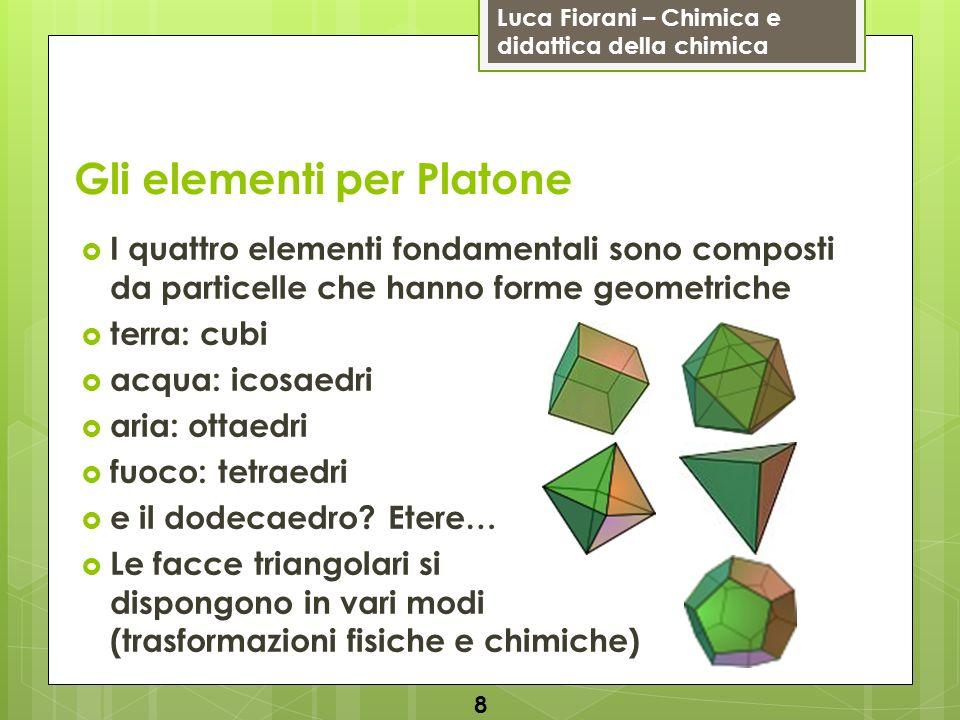 Luca Fiorani – Chimica e didattica della chimica Gli elementi per Platone I quattro elementi fondamentali sono composti da particelle che hanno forme