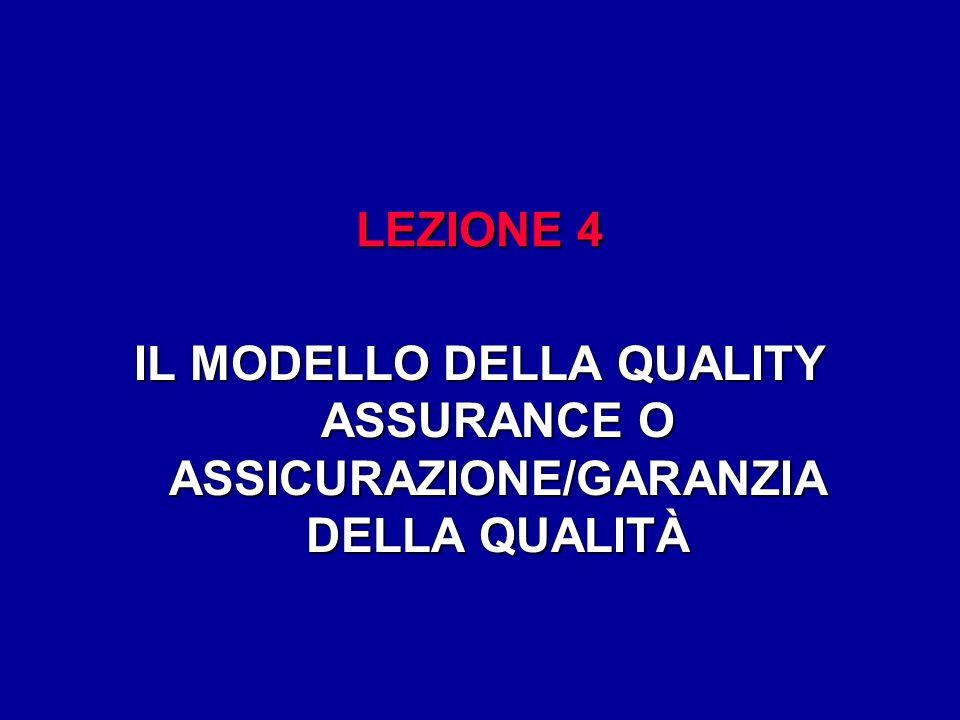 LEZIONE 4 IL MODELLO DELLA QUALITY ASSURANCE O ASSICURAZIONE/GARANZIA DELLA QUALITÀ