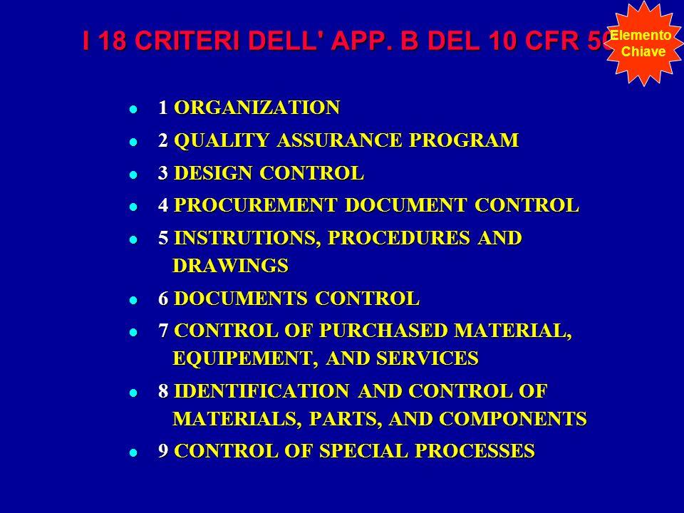 I 18 CRITERI DELL' APP. B DEL 10 CFR 50 l 1 ORGANIZATION l 2 QUALITY ASSURANCE PROGRAM l 3 DESIGN CONTROL l 4 PROCUREMENT DOCUMENT CONTROL l 5 INSTRUT