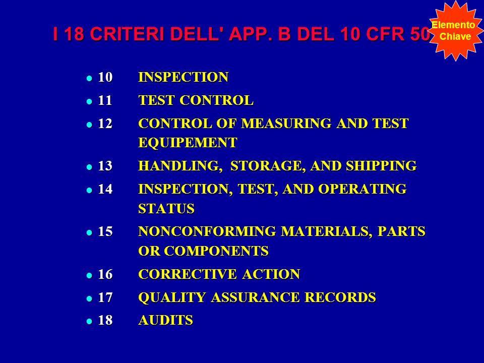I 18 CRITERI DELL' APP. B DEL 10 CFR 50 l 10INSPECTION l 11TEST CONTROL l 12CONTROL OF MEASURING AND TEST EQUIPEMENT l 13HANDLING, STORAGE, AND SHIPPI