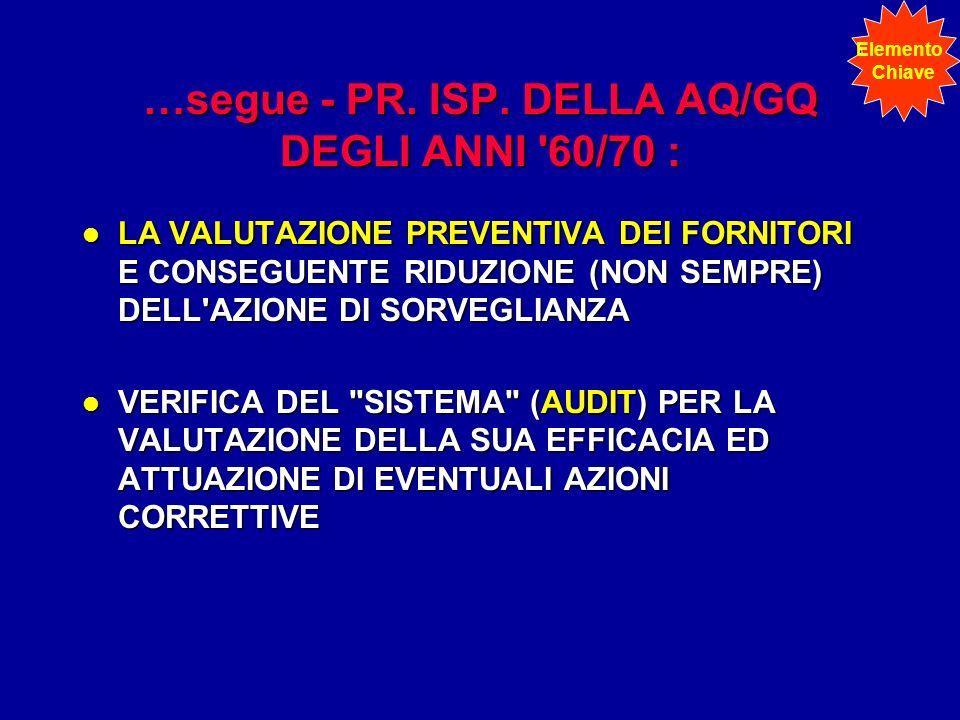 …segue - PR. ISP. DELLA AQ/GQ DEGLI ANNI '60/70 : l LA VALUTAZIONE PREVENTIVA DEI FORNITORI E CONSEGUENTE RIDUZIONE (NON SEMPRE) DELL'AZIONE DI SORVEG