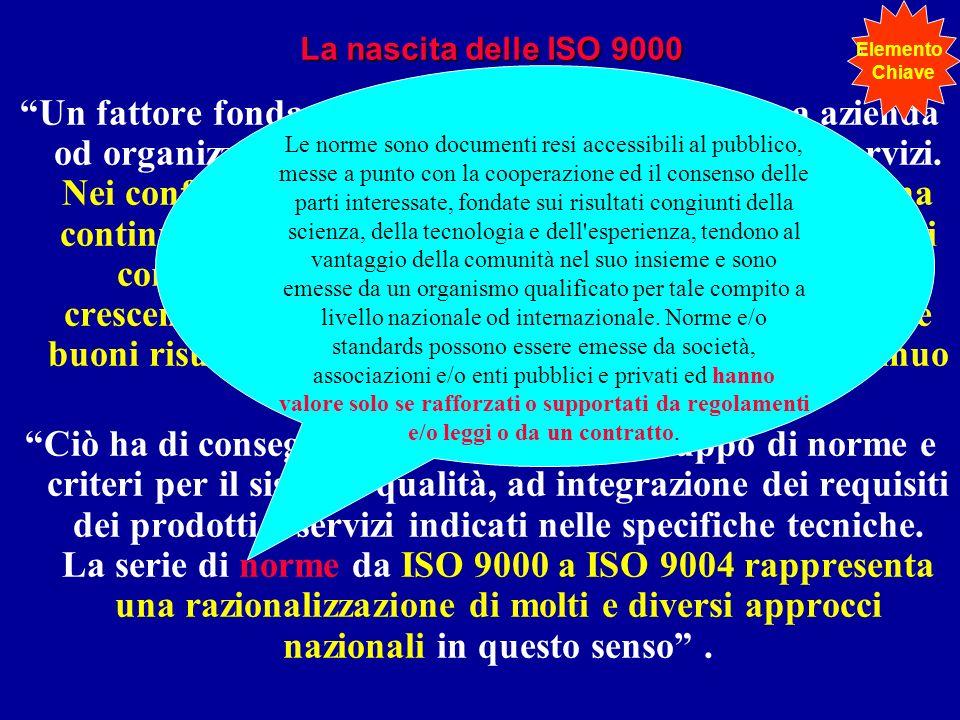 La nascita delle ISO 9000 Un fattore fondamentale delle prestazioni di una azienda od organizzazione è la qualità dei suoi prodotti o servizi. Nei con