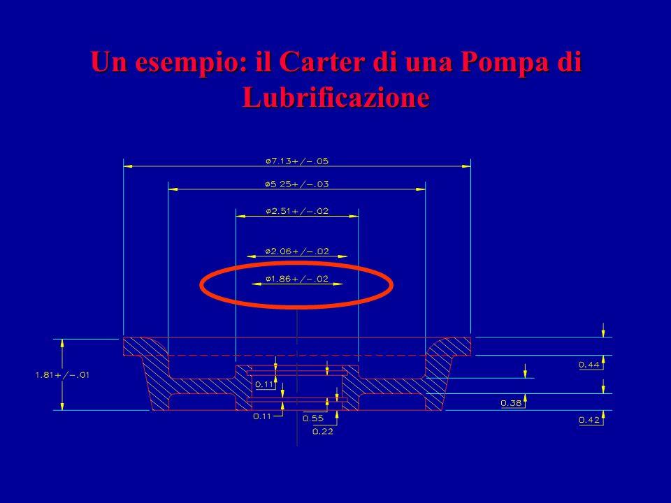 Un esempio: il Carter di una Pompa di Lubrificazione
