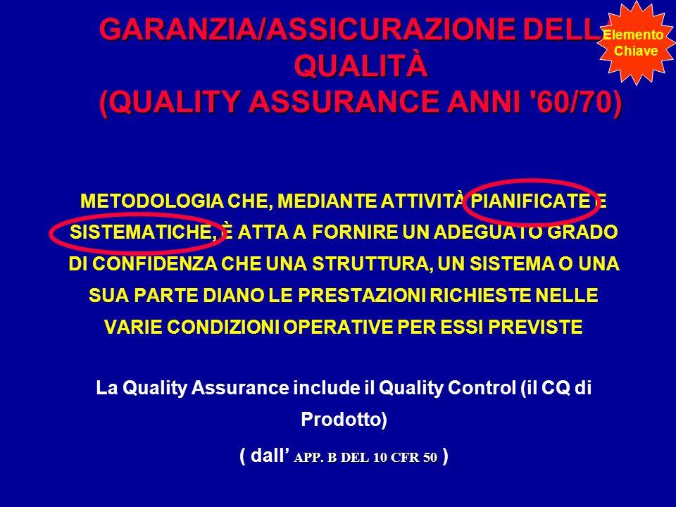 GARANZIA/ASSICURAZIONE DELLA QUALITÀ (QUALITY ASSURANCE ANNI '60/70) METODOLOGIA CHE, MEDIANTE ATTIVITÀ PIANIFICATE E SISTEMATICHE, È ATTA A FORNIRE U