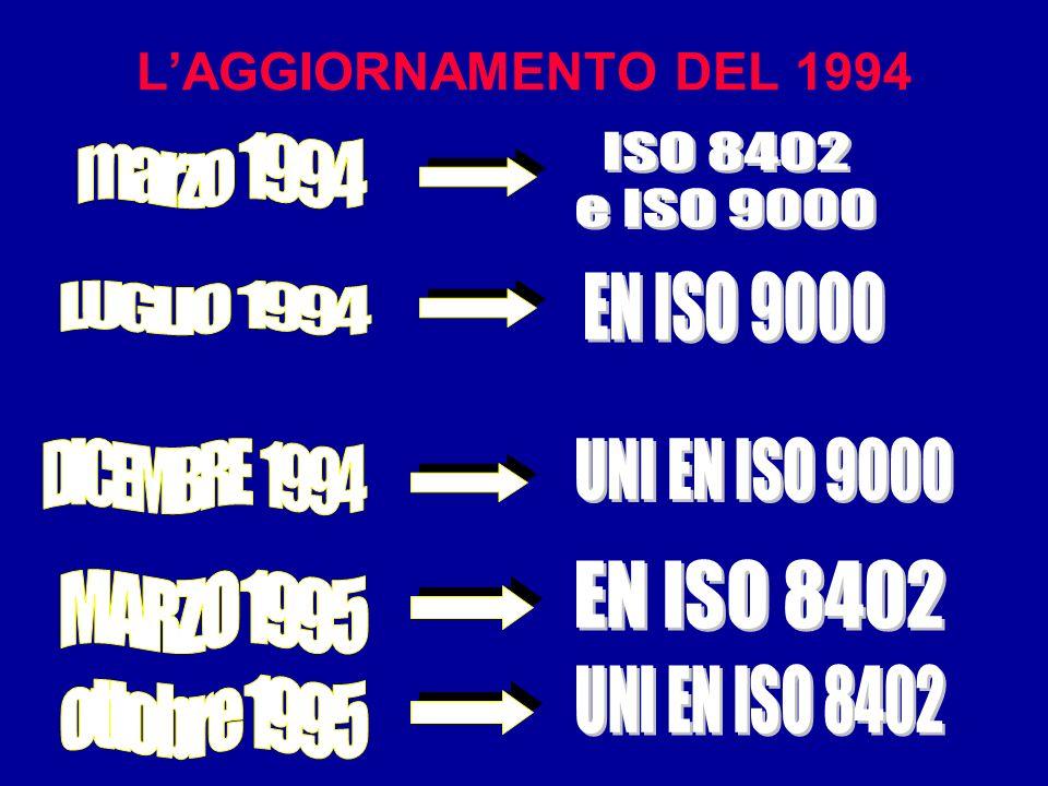 LAGGIORNAMENTO DEL 1994