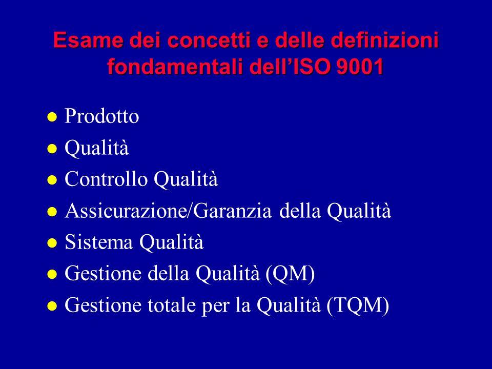 Esame dei concetti e delle definizioni fondamentali dellISO 9001 l Prodotto l Qualità l Controllo Qualità l Assicurazione/Garanzia della Qualità l Sis