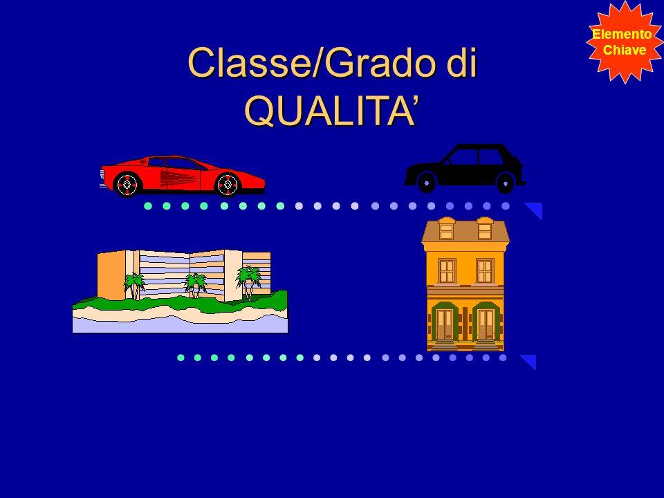 Classe/Grado di QUALITA Elemento Chiave