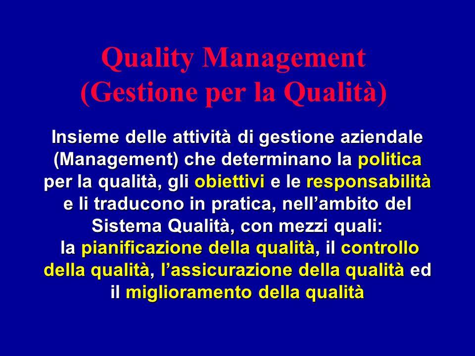 Quality Management (Gestione per la Qualità) Insieme delle attività di gestione aziendale (Management) che determinano la politica per la qualità, gli