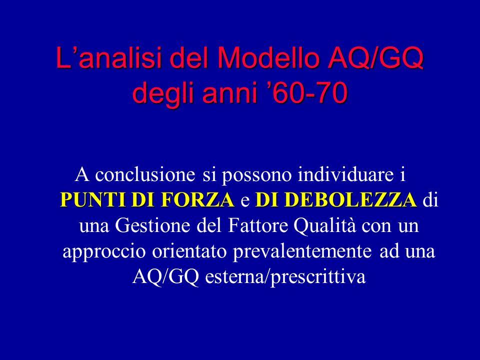 Lanalisi del Modello AQ/GQ degli anni 60-70 PUNTI DI FORZADI DEBOLEZZA A conclusione si possono individuare i PUNTI DI FORZA e DI DEBOLEZZA di una Ges