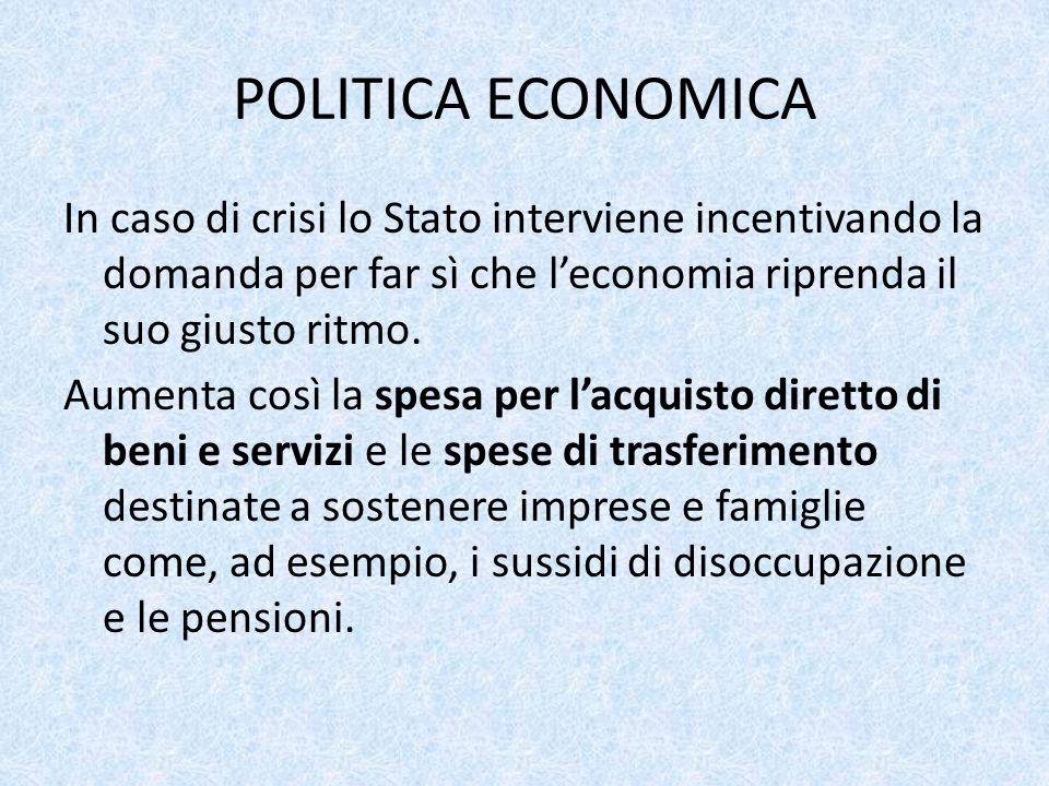 POLITICA ECONOMICA In caso di crisi lo Stato interviene incentivando la domanda per far sì che leconomia riprenda il suo giusto ritmo. Aumenta così la