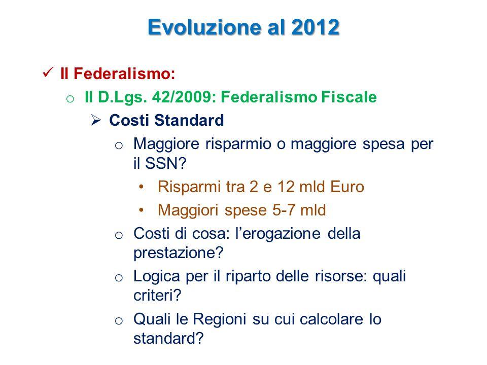 Costi standard FSNFSNFSN Vari enti varie visioni regioni - 12 mld-2 mld Costi SSN disavanzo Corte dei conti Appropriatezza Inappropriatezza Extra costi