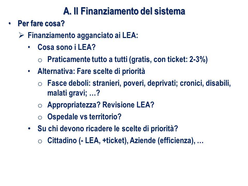 A.Il Finanziamento del sistema A chi (Regioni). A chi (Regioni).