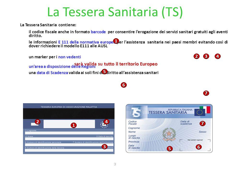 3 La Tessera Sanitaria contiene: barcode il codice fiscale anche in formato barcode per consentire lerogazione dei servizi sanitari gratuiti agli aventi diritto.
