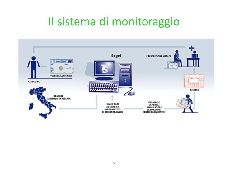 5 Il sistema di monitoraggio
