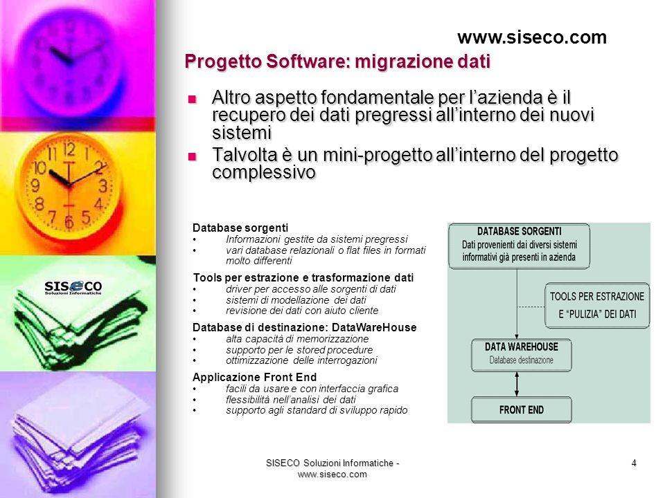SISECO Soluzioni Informatiche - www.siseco.com 5 Oltre al progetto Sw condotto insieme al cliente anche il ripensamento di funzioni e processi è fondamentale per linserimento in azienda dei nuovi sistemi.