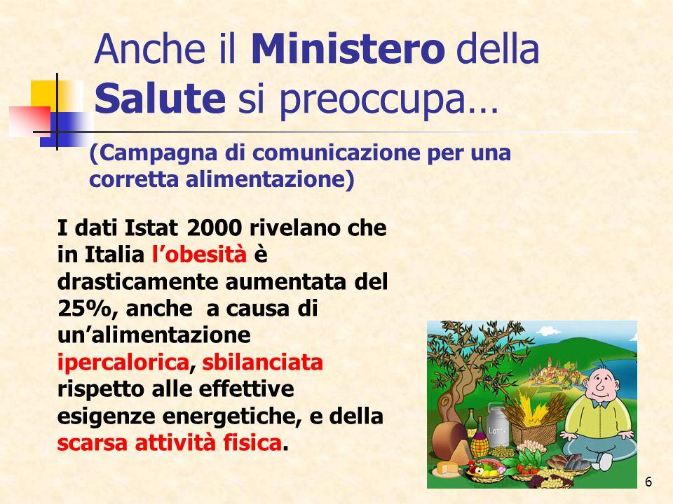 6 (Campagna di comunicazione per una corretta alimentazione) I dati Istat 2000 rivelano che in Italia lobesità è drasticamente aumentata del 25%, anch