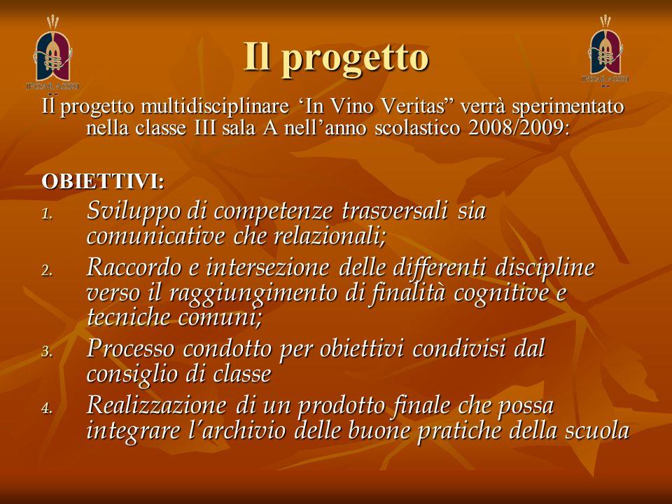 Il progetto Il progetto multidisciplinare In Vino Veritas verrà sperimentato nella classe III sala A nellanno scolastico 2008/2009: OBIETTIVI: 1. Svil