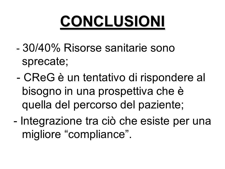 CONCLUSIONI - 30/40% Risorse sanitarie sono sprecate; - CReG è un tentativo di rispondere al bisogno in una prospettiva che è quella del percorso del