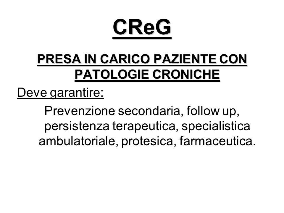 CReG PRESA IN CARICO PAZIENTE CON PATOLOGIE CRONICHE Deve garantire: Prevenzione secondaria, follow up, persistenza terapeutica, specialistica ambulat